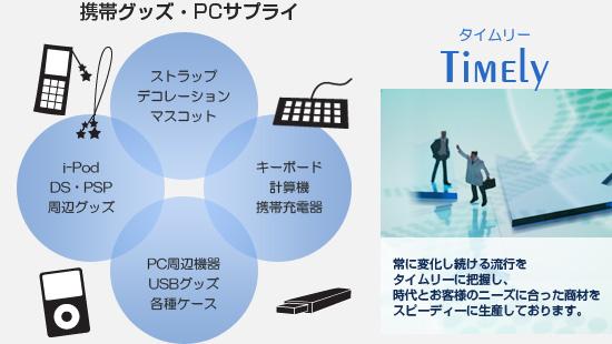 携帯グッズ・PCサプライ ストラップ・デコレーション・マスコット・i-Pod・DS・PSP・周辺グッズ・キーボード・計算機・携帯充電器・PC周辺機器・USBグッズ・各種ケース